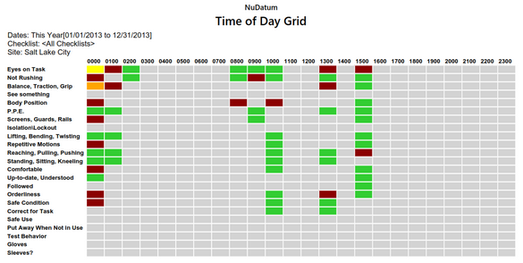 Reports Grid Reports